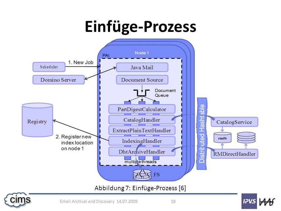 Abbildung 7: Einfüge-Prozess [6]